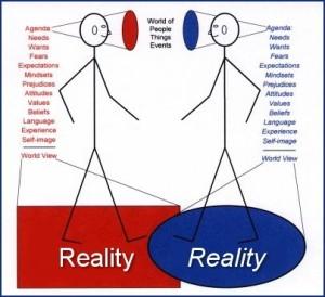 perception, selektiv varseblivning